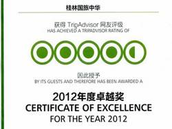China Highlights Awarded by TripAdivisor