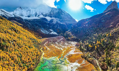 Panoramas of Western Sichuan