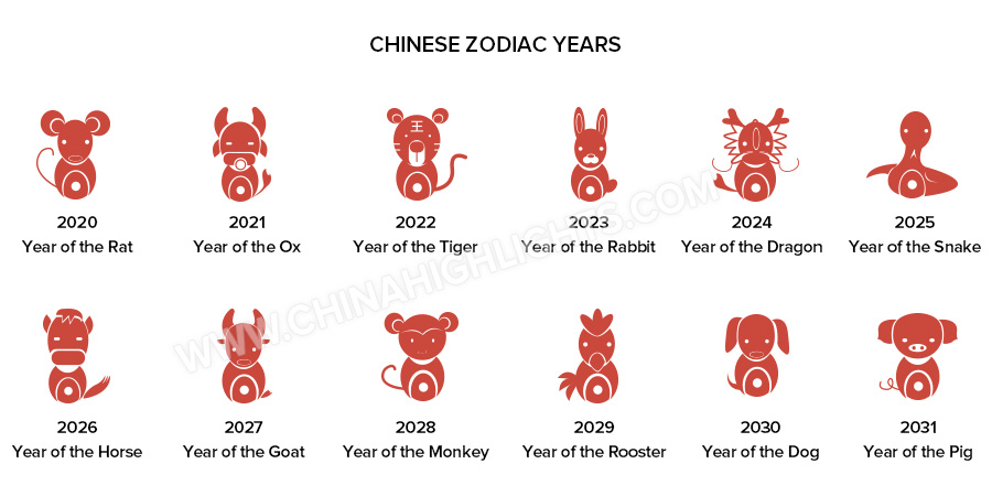 Chinese New Year 2021 Year Of Ox Lunar New Year Date Spring Festival Traditions