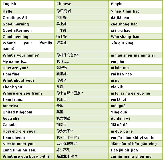english words in chinese writing