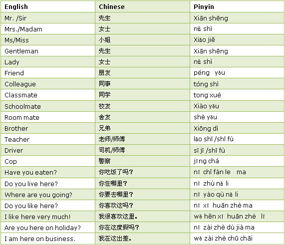 how to say grandma in chinese pinyin