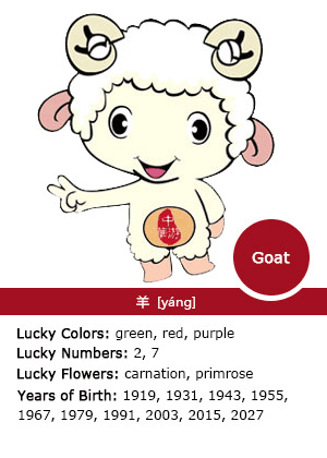 Goat - Chinese Zodiac Signs
